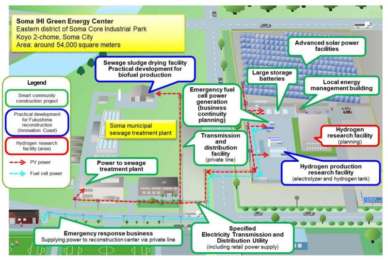 Renewable Energy in Fukushima – Real Fukushima